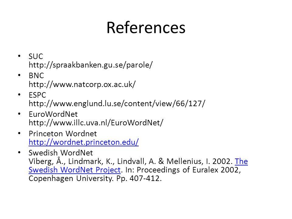References • SUC http://spraakbanken.gu.se/parole/ • BNC http://www.natcorp.ox.ac.uk/ • ESPC http://www.englund.lu.se/content/view/66/127/ • EuroWordNet http://www.illc.uva.nl/EuroWordNet/ • Princeton Wordnet http://wordnet.princeton.edu/ http://wordnet.princeton.edu/ • Swedish WordNet Viberg, Å., Lindmark, K., Lindvall, A.