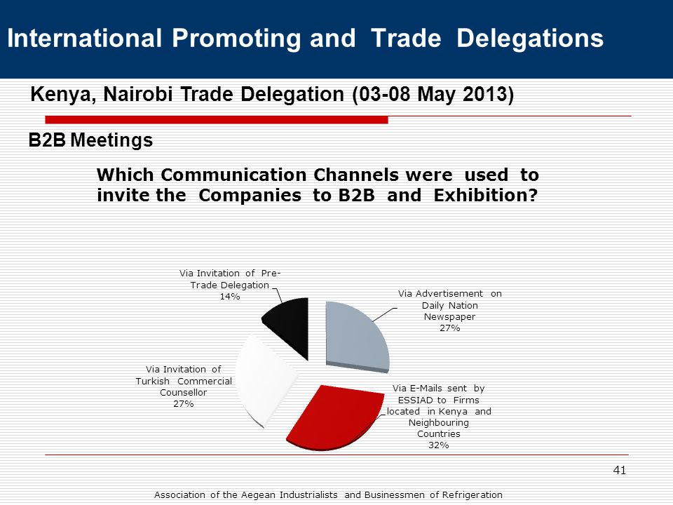 41 Kenya, Nairobi Trade Delegation (03-08 May 2013) B2B Meetings International Promoting and Trade Delegations Association of the Aegean Industrialists and Businessmen of Refrigeration