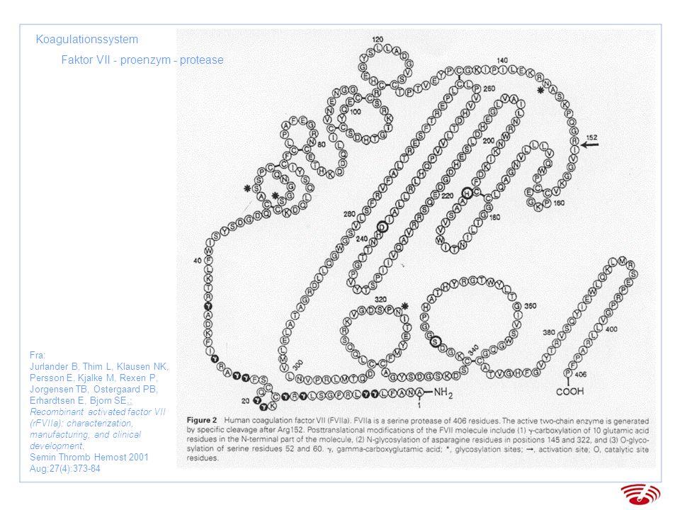Koagulationssystem Faktor VIIa Fra: Bloom, A.L.m.fl.