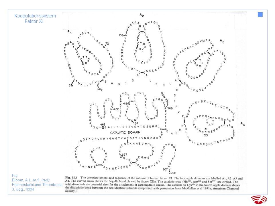 Koagulationssystem Faktor V Fra: Bloom, A.L. m.fl. (red): Haemostasis and Thrombosis 3. udg., 1994
