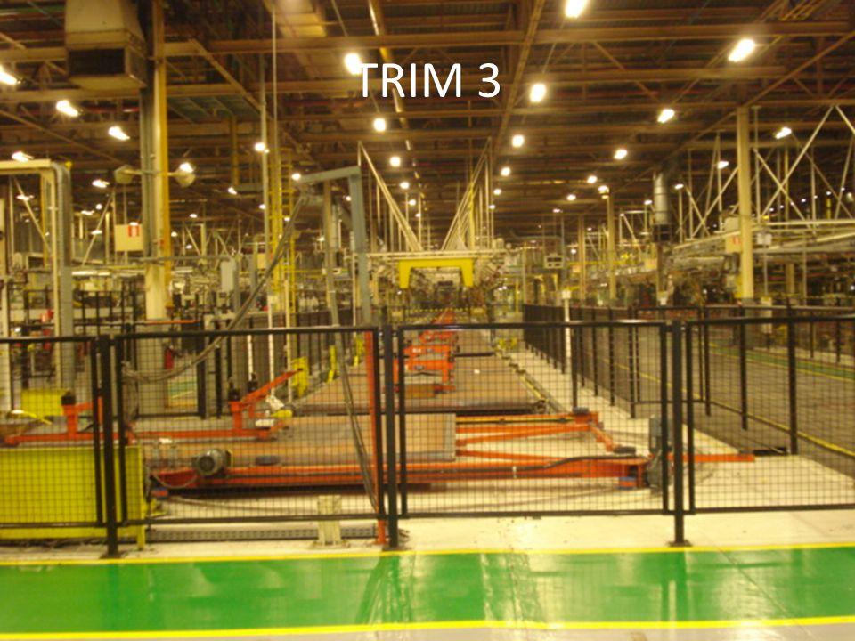 TRIM 3