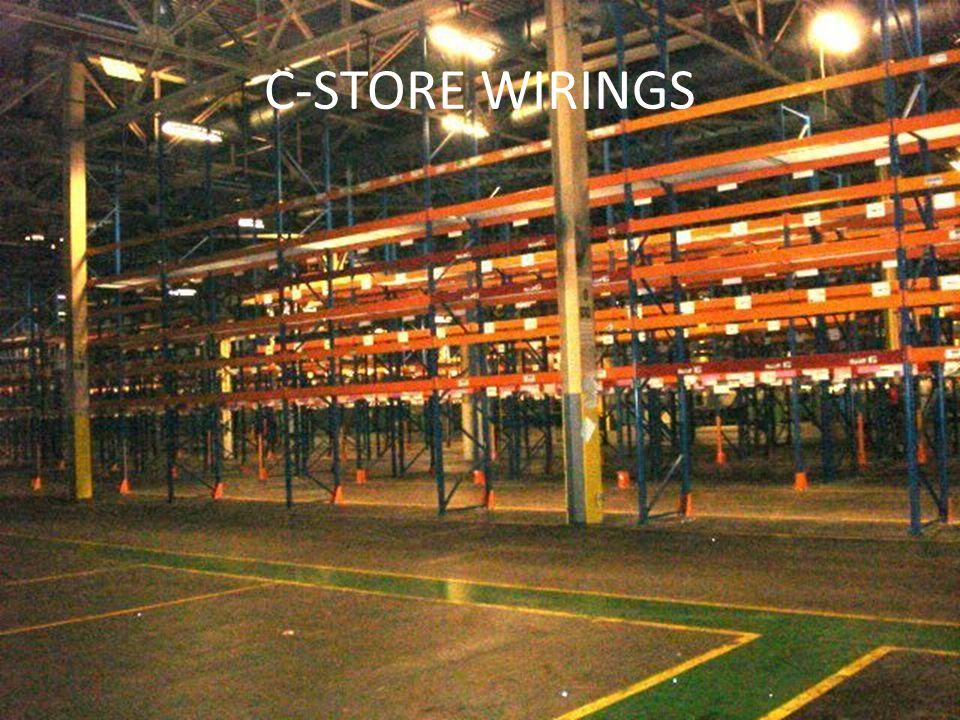 C-STORE WIRINGS
