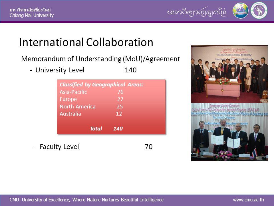 CMU: University of Excellence, Where Nature Nurtures Beautiful Intelligence มหาวิทยาลัยเชียงใหม่ Chiang Mai University www.cmu.ac.th International Col