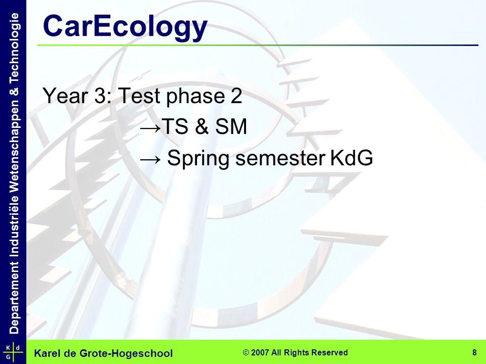 Karel de Grote-Hogeschool Departement Industriële Wetenschappen & Technologie © 2007 All Rights Reserved 8 CarEcology Year 3: Test phase 2 →TS & SM →