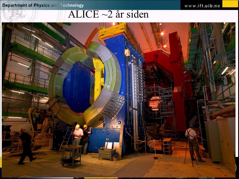 Normal text - click to edit ALICE ~1 år siden
