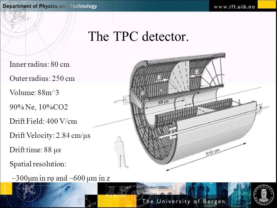 Normal text - click to edit The TPC detector.