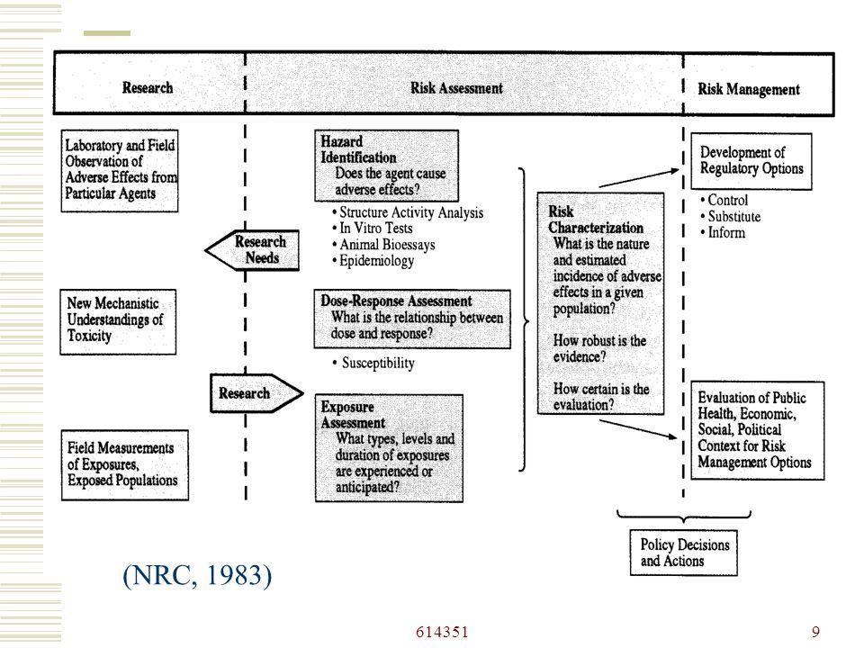 9 (NRC, 1983)