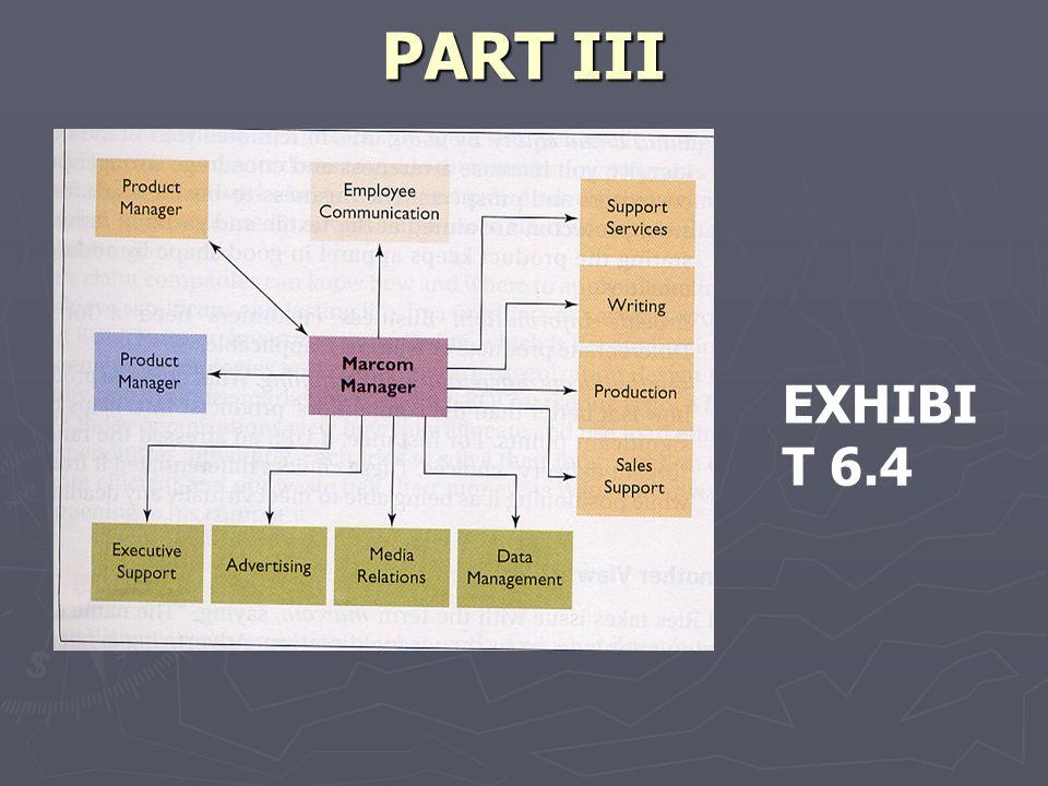 PART III EXHIBI T 6.4