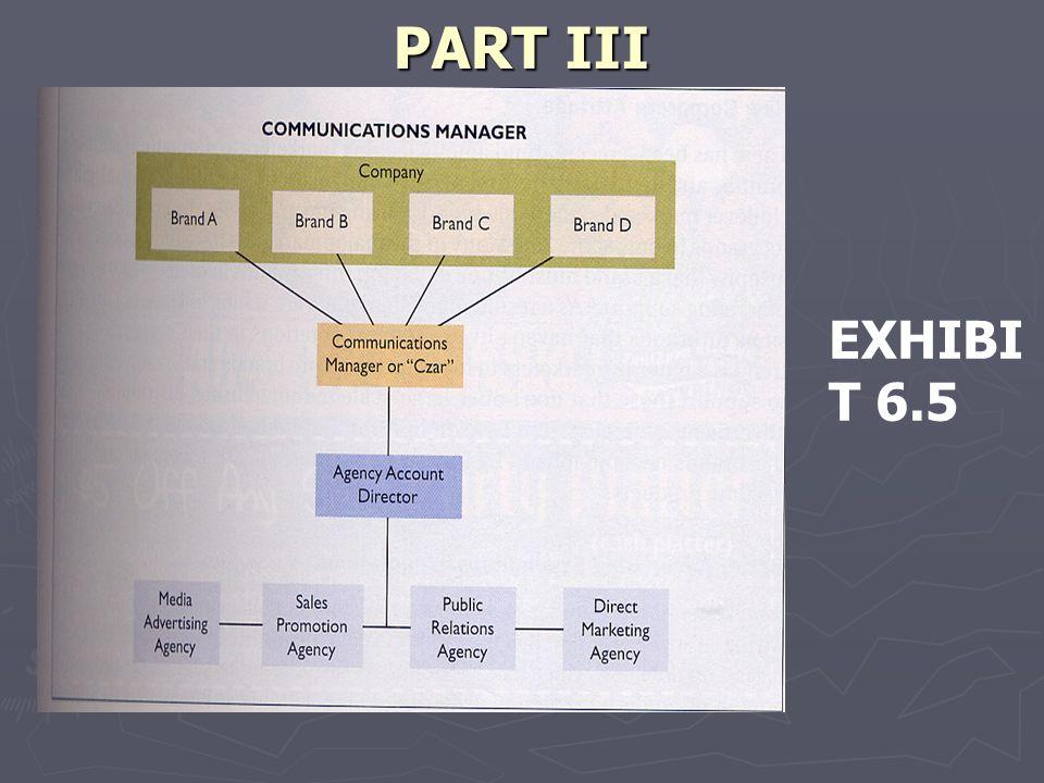 PART III EXHIBI T 6.5