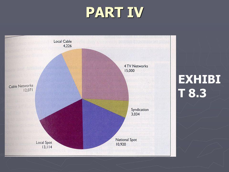 PART IV EXHIBI T 8.3