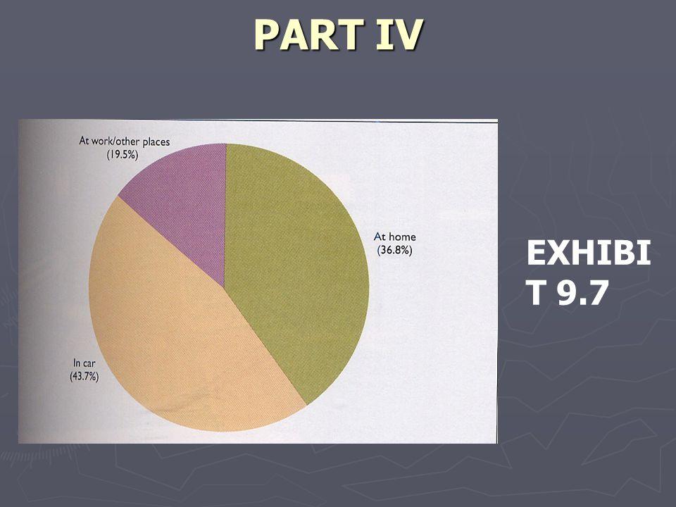 PART IV EXHIBI T 9.7