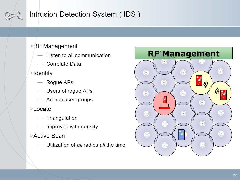 22 Intrusion Detection System ( IDS )  RF Management —Listen to all communication —Correlate Data  Identify —Rogue APs —Users of rogue APs —Ad hoc user groups  Locate —Triangulation —Improves with density  Active Scan —Utilization of all radios all the time RF Management