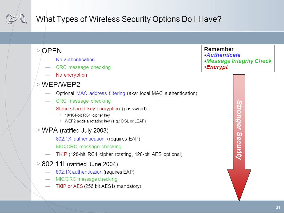 31 What Types of Wireless Security Options Do I Have.