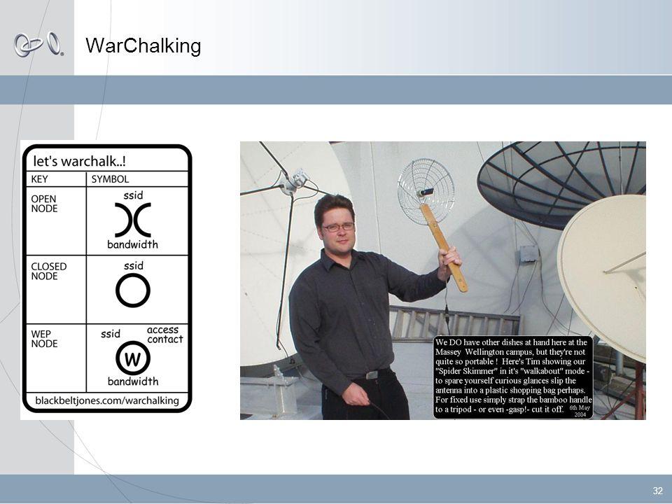 32 WarChalking