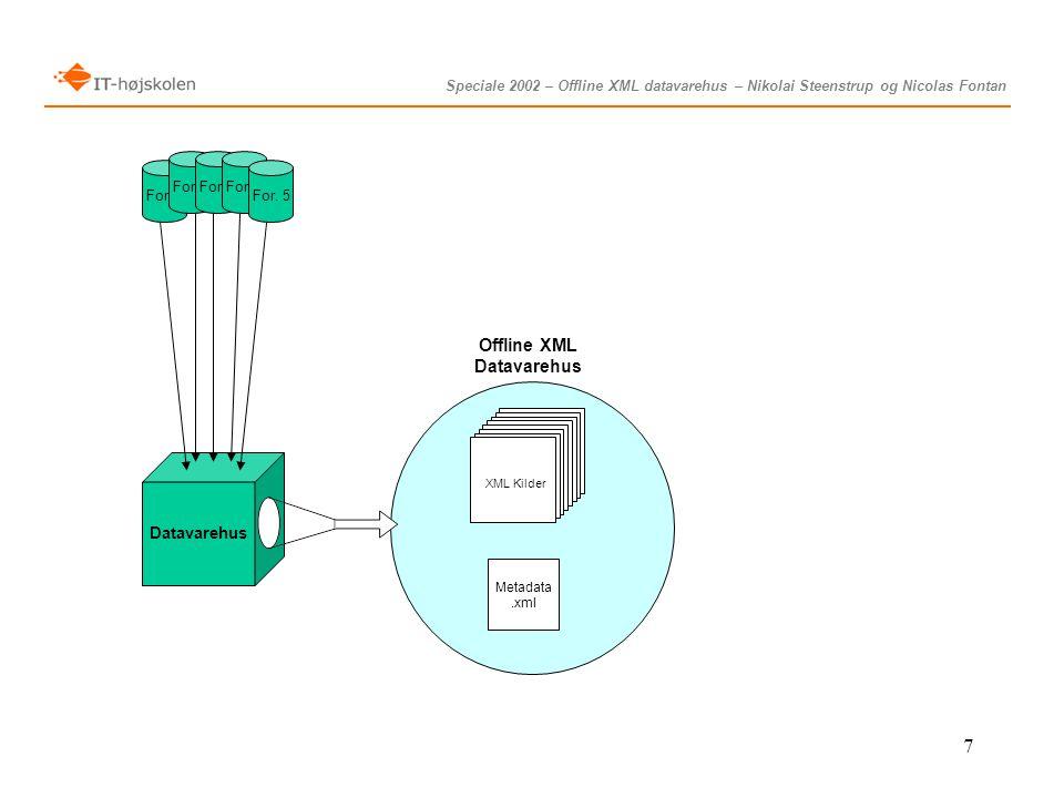 Speciale 2002 – Offline XML datavarehus – Nikolai Steenstrup og Nicolas Fontan 7 Datavarehus Offline XML Datavarehus historisk salg2002.xml (datakilde) historisk salg2002.xml (datakilde) historisk salg2002.xml (datakilde) historisk salg2002.xml (datakilde) historisk salg2002.xml (datakilde) historisk salg2002.xml (datakilde) historisk salg2002.xml (datakilde) XML Kilder Metadata.xml For.
