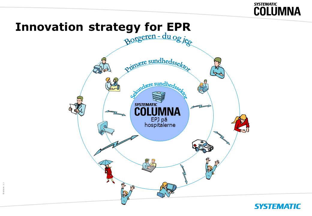 $ Revision: 1.1 $ Innovation strategy for EPR EPJ på hospitalerne