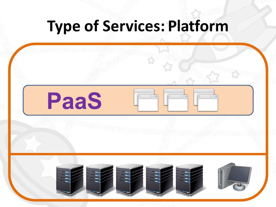 PaaS Type of Services: Platform