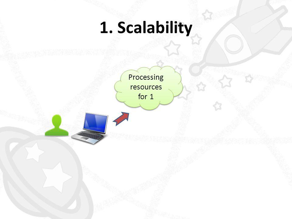Create Instance • คลิ๊ก Launch แล้วรอให้ Status Active 13