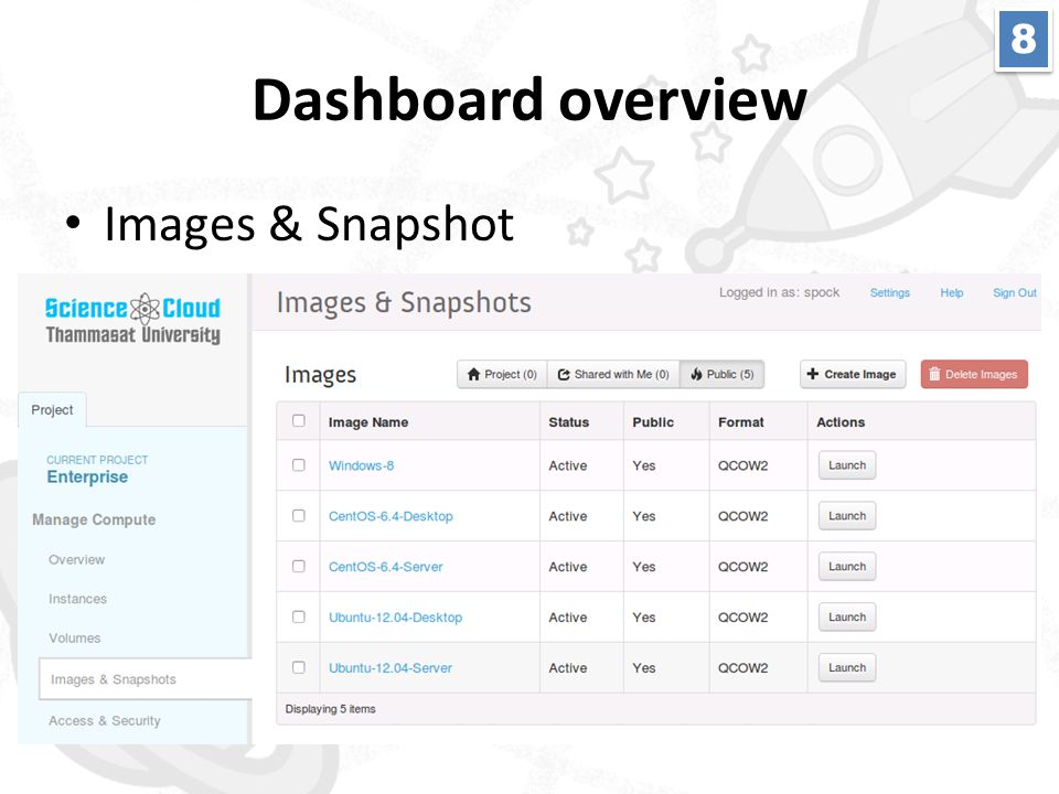 Dashboard overview • Images & Snapshot 8 8