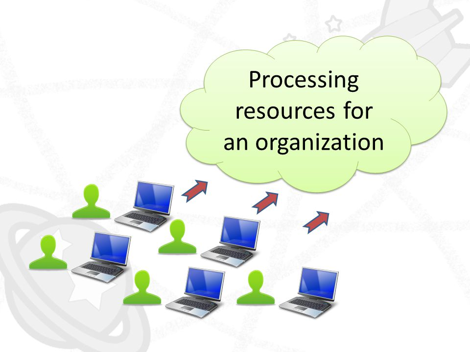 Processing resources for an organization