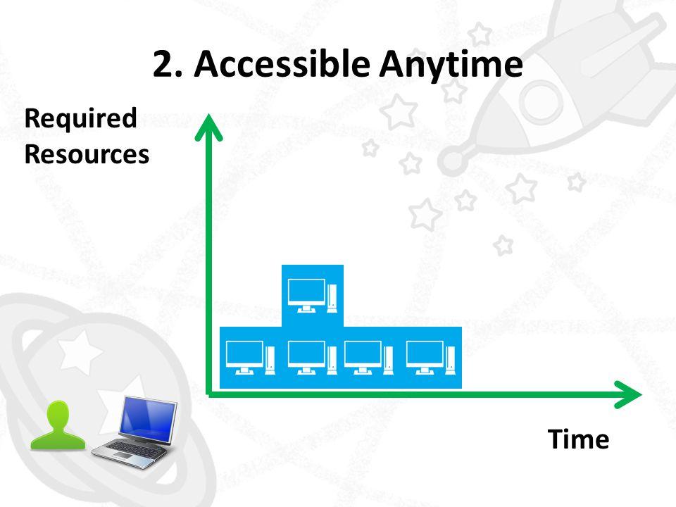 เข้าใช้งาน instance ทางหน้า console • ตรวจสอบว่าสามารถใช้ internet ได้ • ตรวจสอบจำนวน RAM, CPU 15