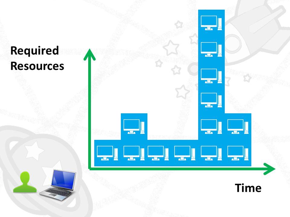 ใช้ Remote Desktop เพื่อ transfer file • Associate Floating IP 16