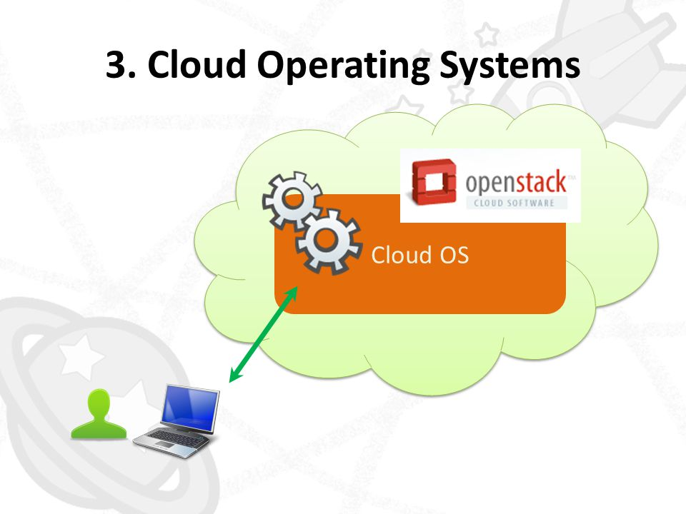 User/Tenant/Role • User is a login name to OpenStack • Tenant or Project represents user capability and resource quota • Role represent user's authority over the system