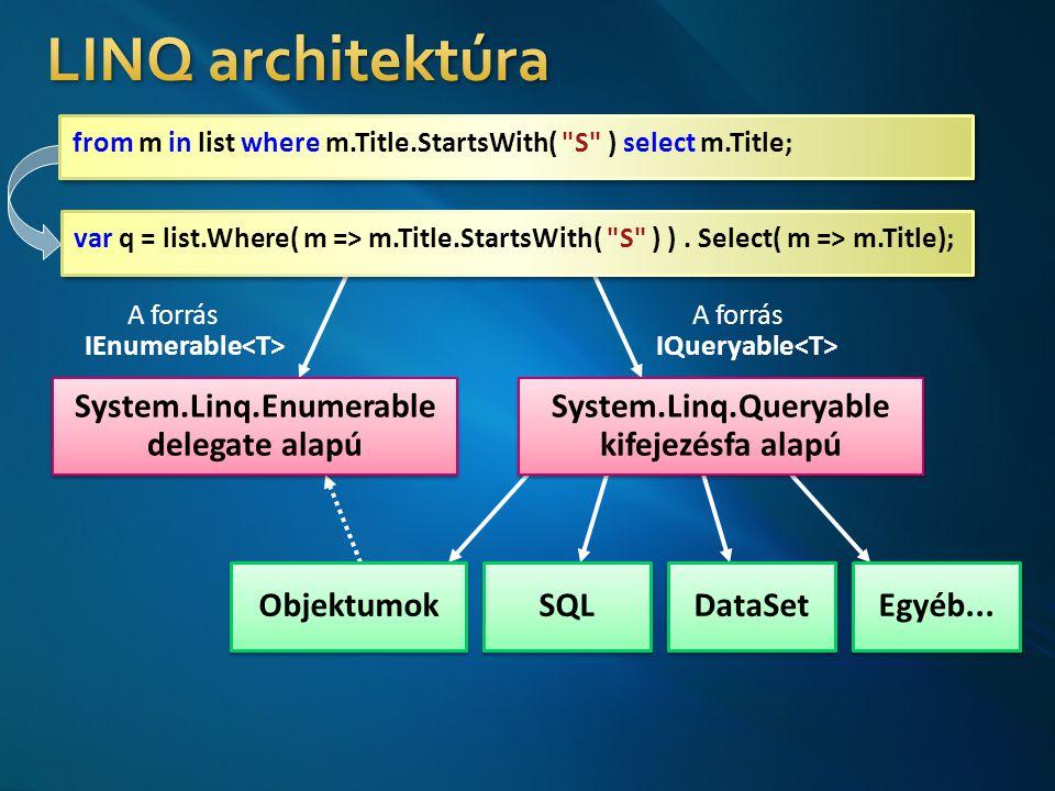 System.Linq.Enumerable delegate alapú A forrás IEnumerable System.Linq.Queryable kifejezésfa alapú A forrás IQueryable SQL DataSet Objektumok Egyéb...