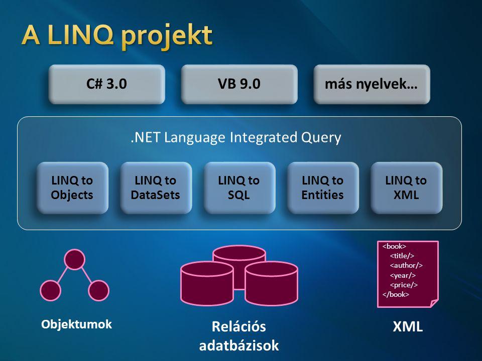 Objektumok XML.NET Language Integrated Query C# 3.0 VB 9.0 más nyelvek… Relációs adatbázisok LINQ to Objects LINQ to SQL LINQ to XML LINQ to Entities LINQ to DataSets