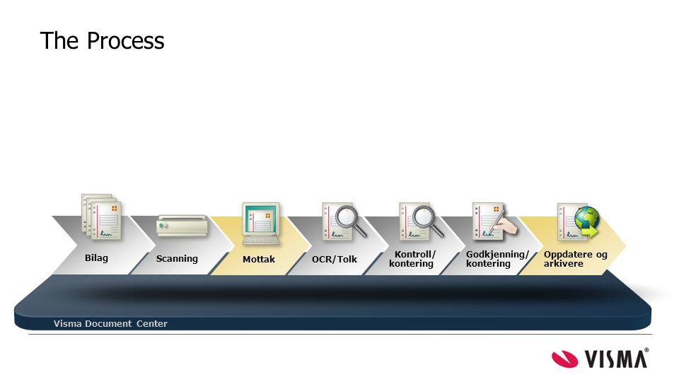 Visma Document Center Bilag Scanning Mottak Kontroll/ kontering Godkjenning/ kontering Oppdatere og arkivere OCR/Tolk = mest tid spart The Process