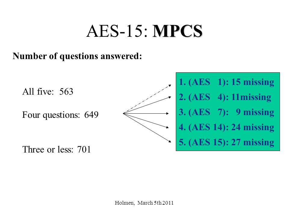 Holmen, March 5th 2011 MPCS AES-15: MPCS All five: 563 Four questions: 649 Three or less: