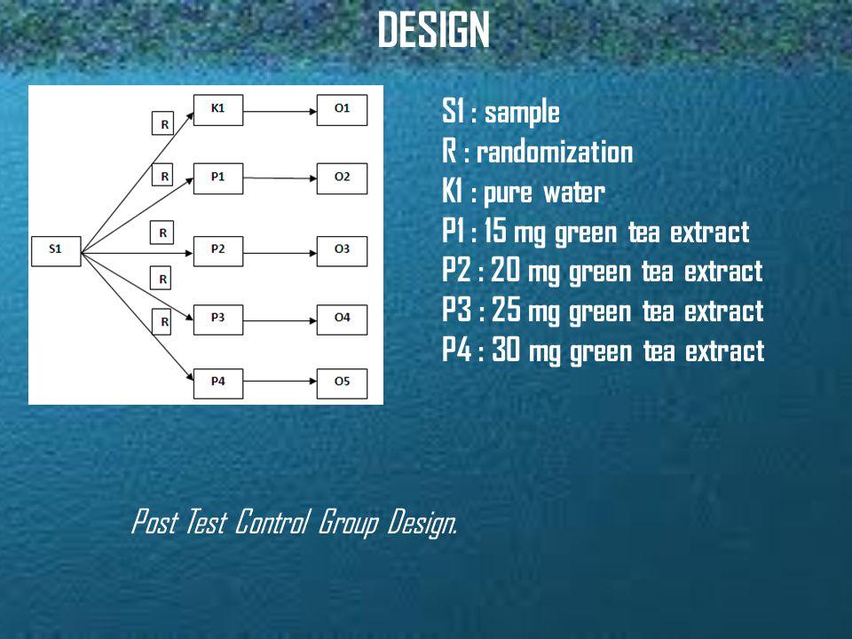 DESIGN Post Test Control Group Design.