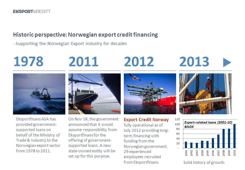 Historic perspective: Norwegian export credit financing Eksportfinans ASA has provided government- supported loans on behalf of the Ministry of Trade & Industry to the Norwegian export sector from 1978 to 2011.