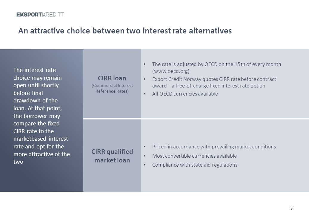 Kun tittel 2 10 An attractive interest rate option: CIRR rates currently at historically low levels