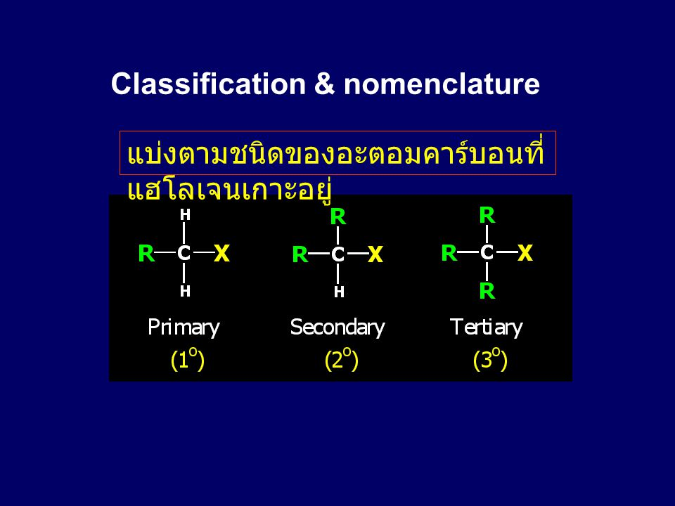 Structure : The Functional Group R-X Alkyl groupHalogen atom เป็นตัวกำหนดลักษณะ เชิงโครงสร้างและ ควบคุมคุณสมบัติของ สาร The Functional Group