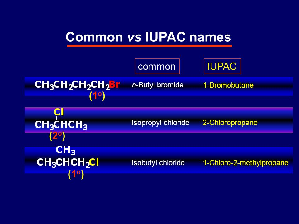 Common vs IUPAC names commonIUPAC n-Butyl bromide 1-Bromobutane Isopropyl chloride2-Chloropropane Isobutyl chloride 1-Chloro-2-methylpropane (1o)(1o) (1o)(1o) (2o)(2o)
