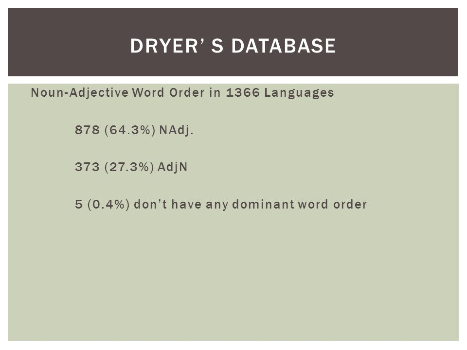 Noun-Adjective Word Order in 1366 Languages 878 (64.3%) NAdj.