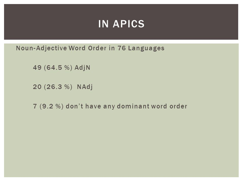 Noun-Adjective Word Order in 76 Languages 49 (64.5 %) AdjN 20 (26.3 %) NAdj 7 (9.2 %) don't have any dominant word order IN APICS