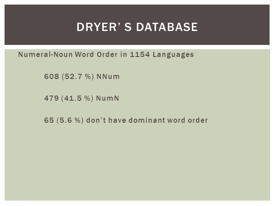 Numeral-Noun Word Order in 1154 Languages 608 (52.7 %) NNum 479 (41.5 %) NumN 65 (5.6 %) don't have dominant word order DRYER' S DATABASE