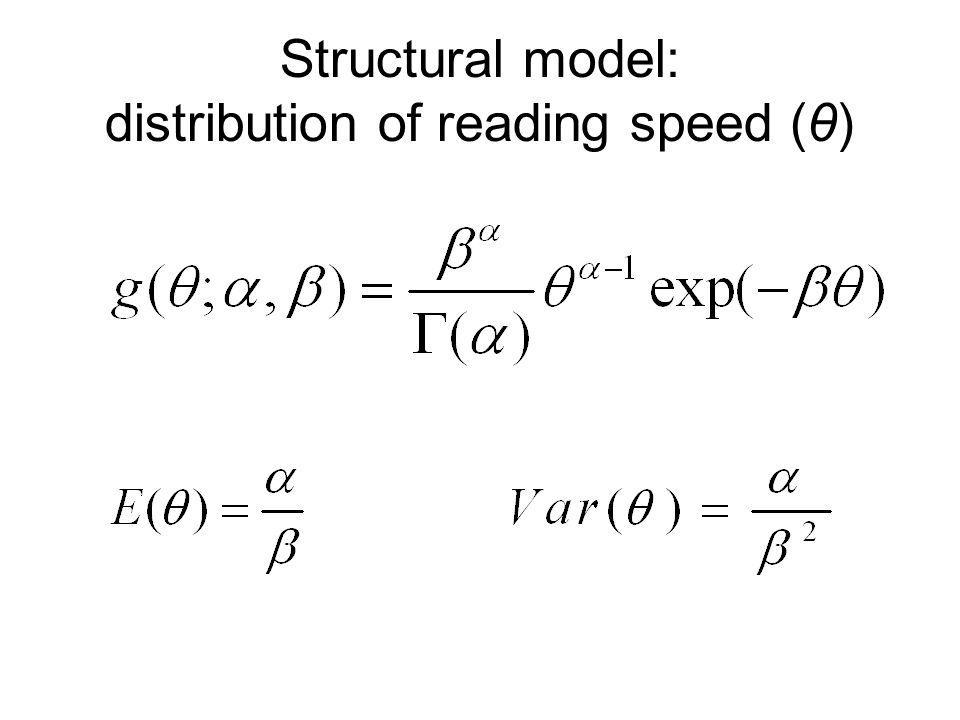 Structural model: distribution of reading speed (θ)