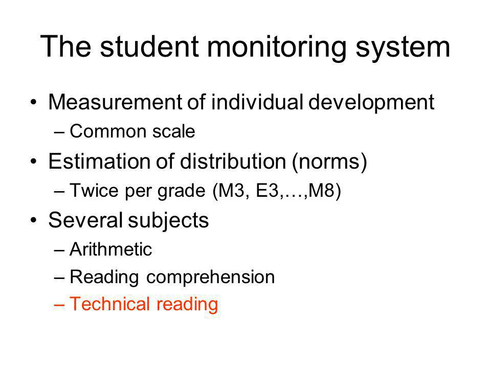 The student monitoring system •Measurement of individual development –Common scale •Estimation of distribution (norms) –Twice per grade (M3, E3,…,M8)