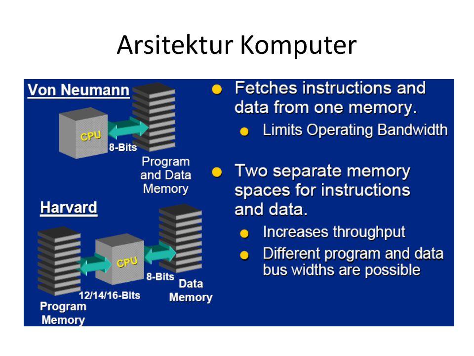 Arsitektur Sistem Mikroprosesor Sederhana