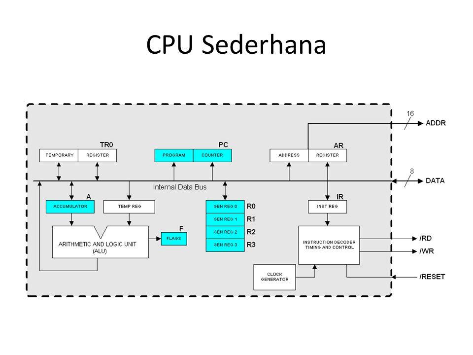 CPU mikrokontroler AVR