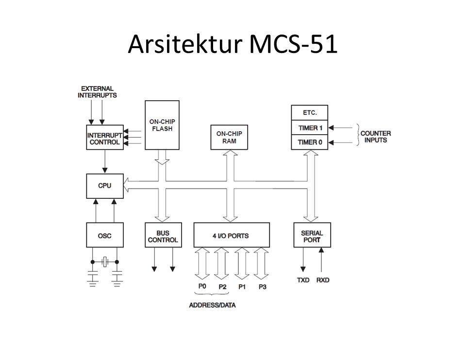 Register View of a Simple  P aka Von Neumann or Princeton architecture