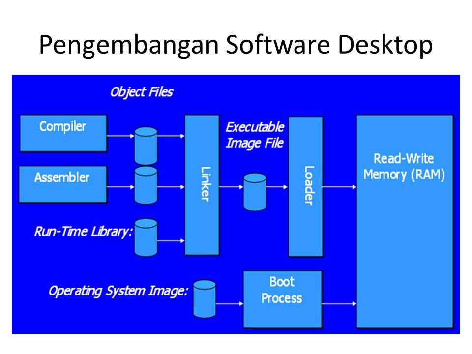 Pengembangan software mikrokontroler