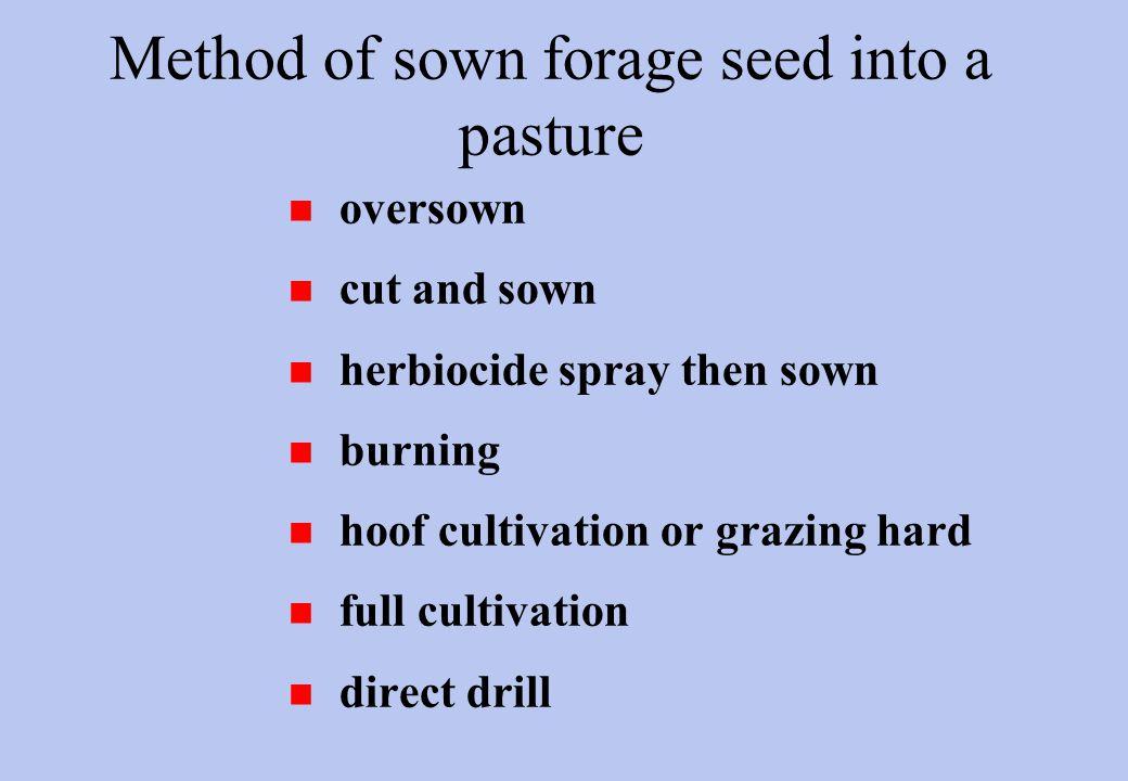 References Scanlan, J.C.1985. Woody weeds control in Northern Australia.