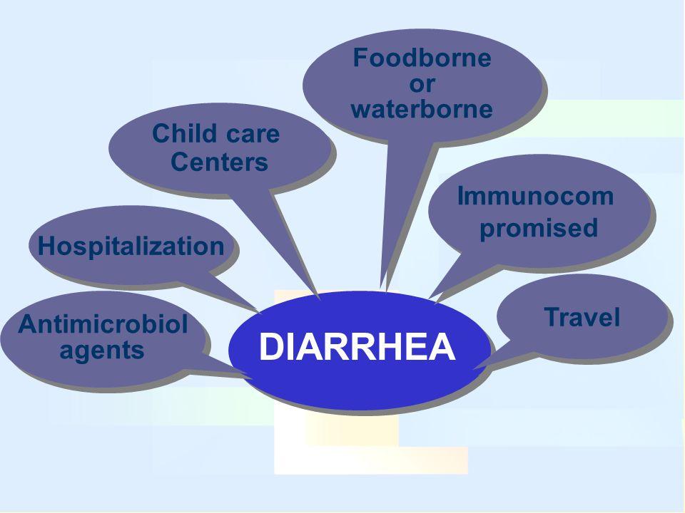DIARRHEA Travel Immunocom promised Immunocom promised Foodborne or waterborne Foodborne or waterborne Child care Centers Child care Centers Hospitaliz