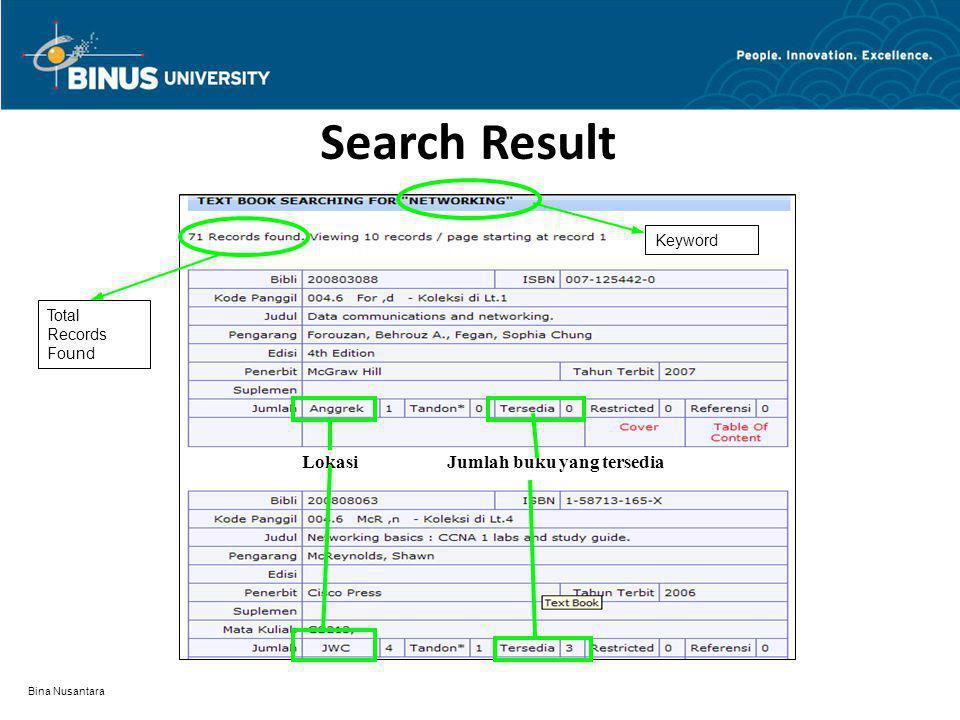 Bina Nusantara Search Result LokasiJumlah buku yang tersedia Total Records Found Keyword
