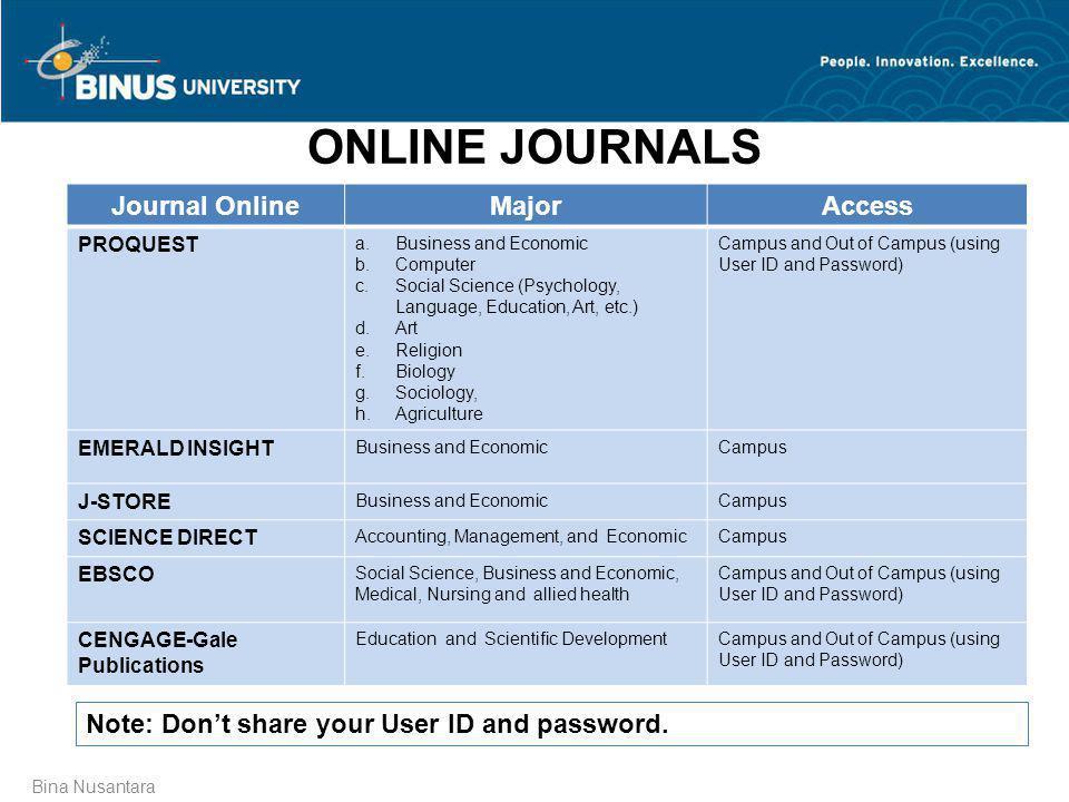 ONLINE JOURNALS Bina Nusantara Journal OnlineMajorAccess PROQUEST a.Business and Economic b.Computer c.Social Science (Psychology, Language, Education