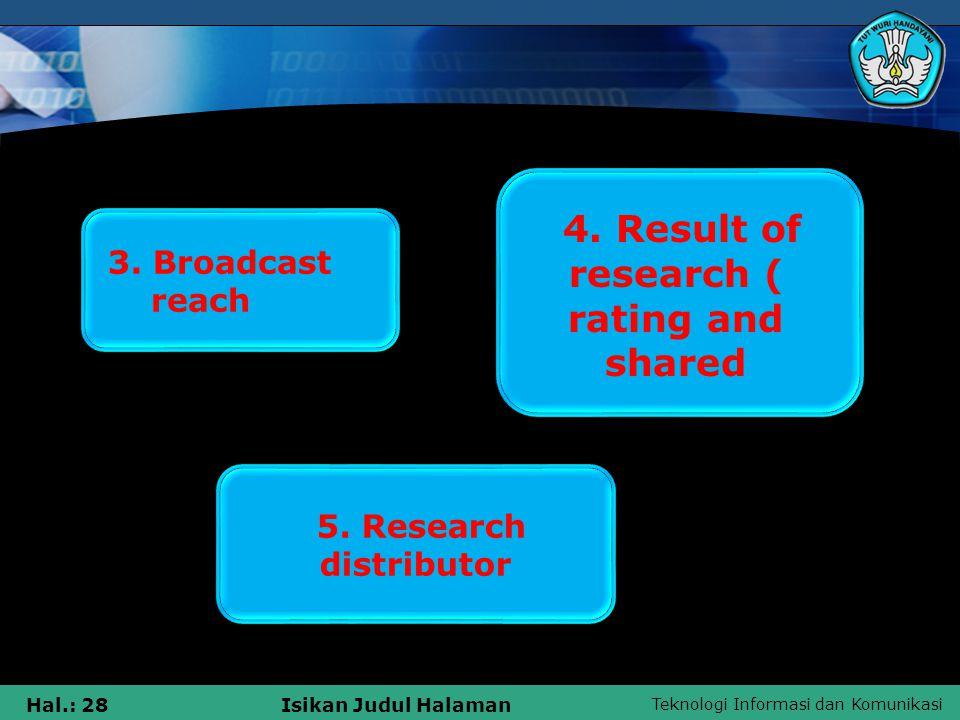 Teknologi Informasi dan Komunikasi Hal.: 28Isikan Judul Halaman 3.